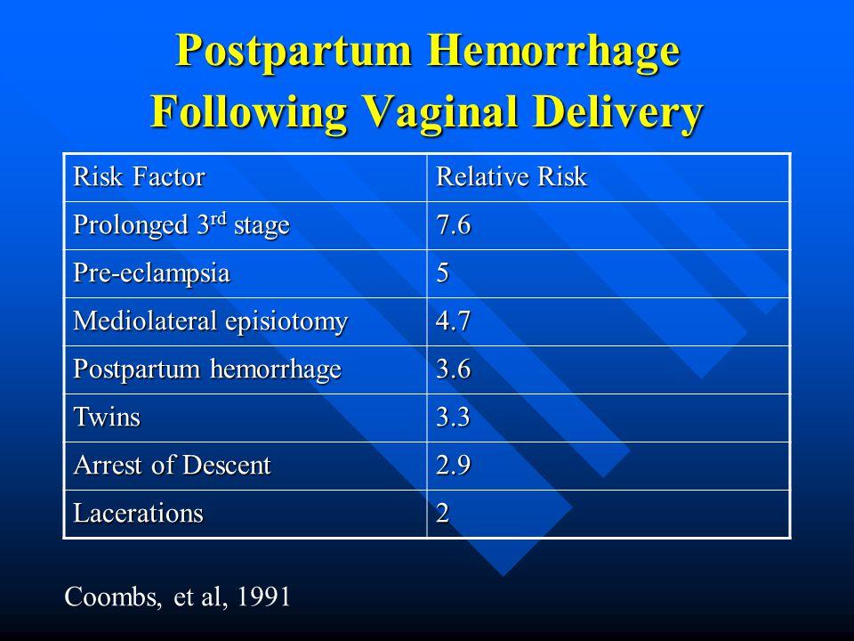 Postpartum Hemorrhage Following Vaginal Delivery