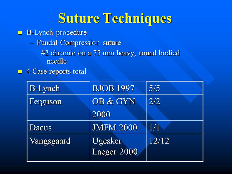 Suture Techniques B-Lynch BJOB 1997 5/5 Ferguson OB & GYN 2000 2/2