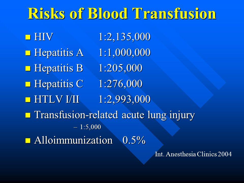 Risks of Blood Transfusion