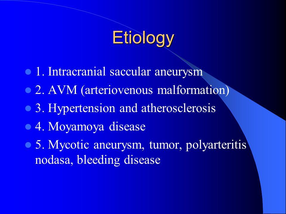 Etiology 1. Intracranial saccular aneurysm