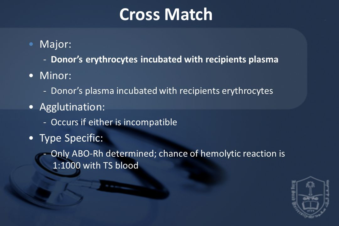 Cross Match Major: Minor: Agglutination: Type Specific: