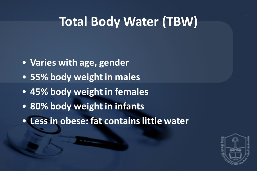 Total Body Water (TBW) Varies with age, gender