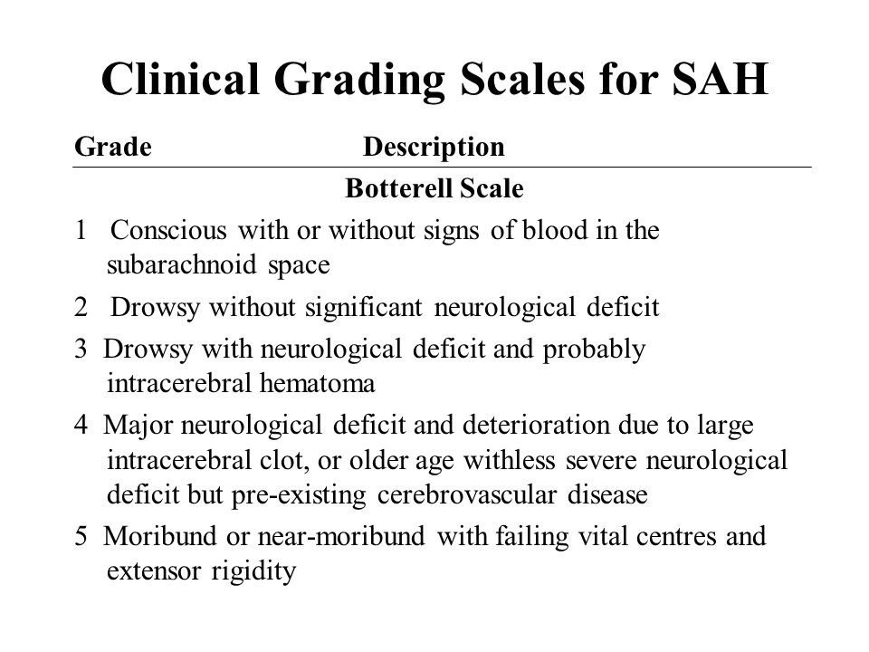Clinical Grading Scales for SAH