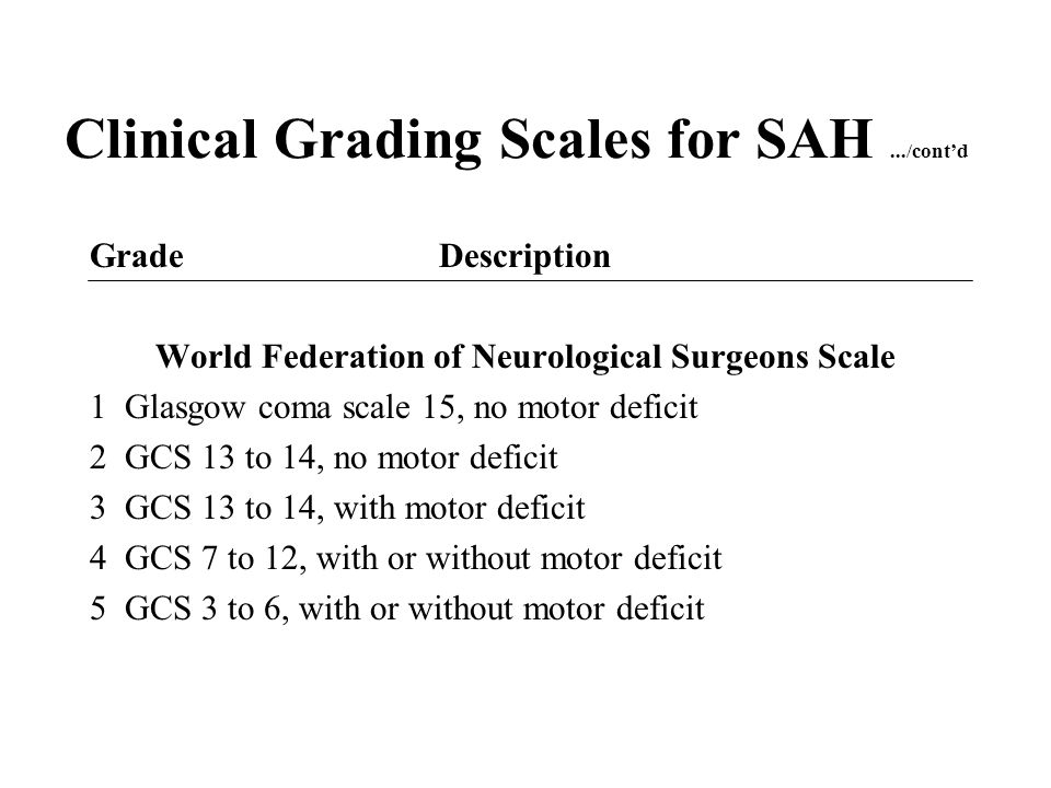 Clinical Grading Scales for SAH .../cont'd