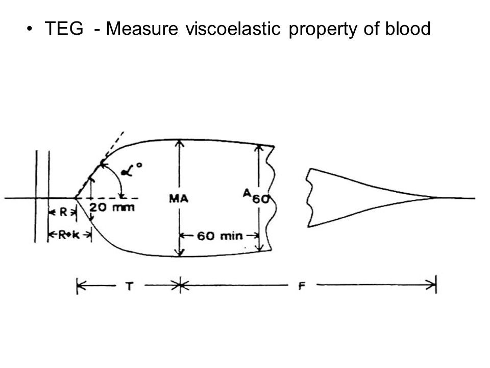 TEG - Measure viscoelastic property of blood