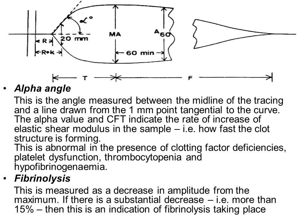 Alpha angle