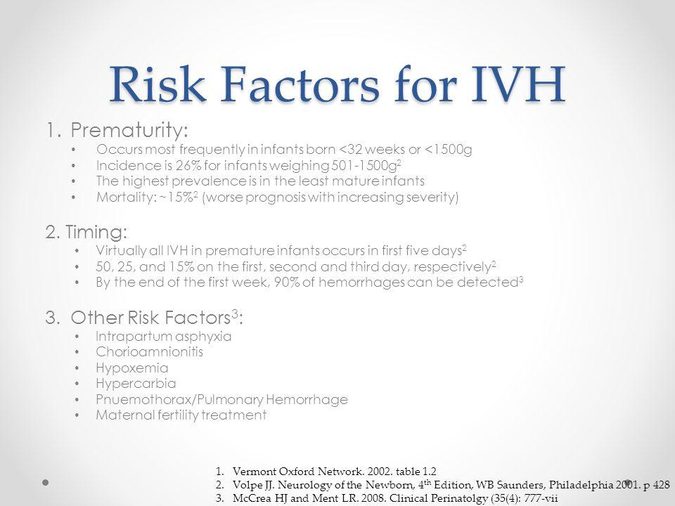 Risk Factors for IVH Prematurity: 2. Timing: Other Risk Factors3: