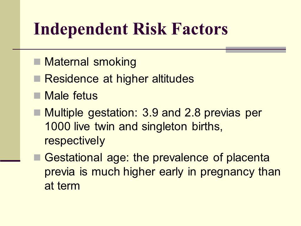 Independent Risk Factors