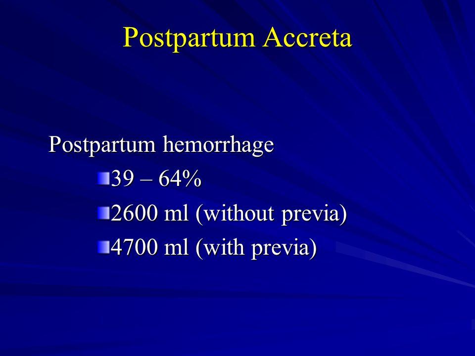 Postpartum Accreta Postpartum hemorrhage 39 – 64%