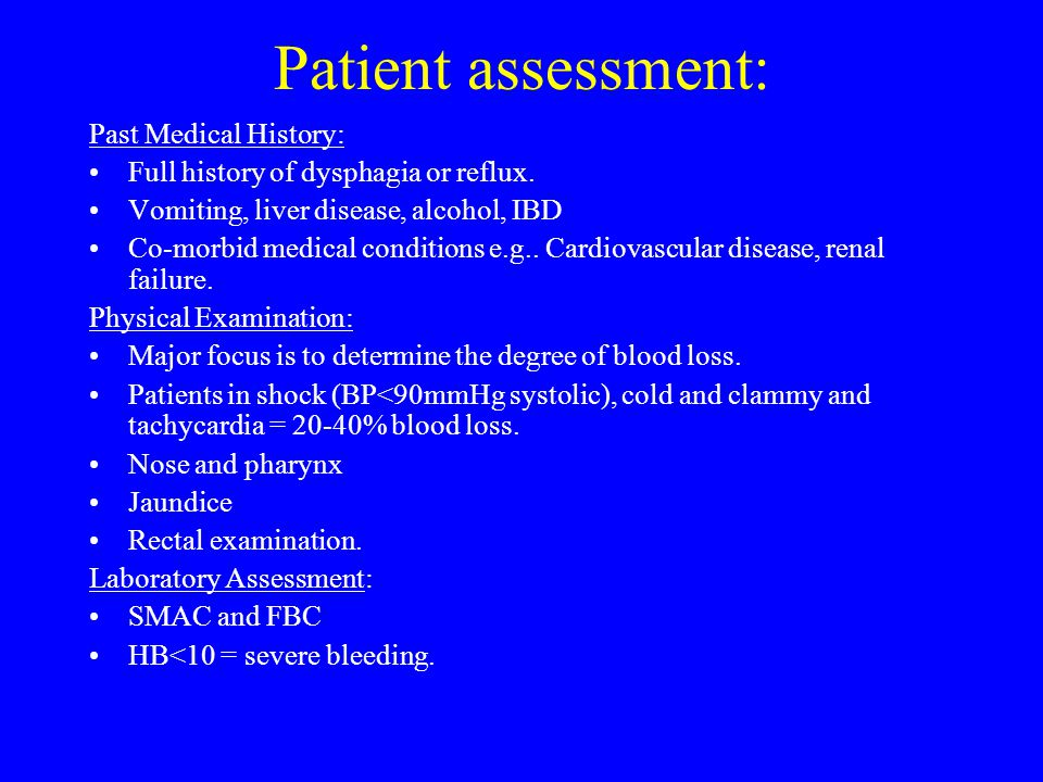 Patient assessment: Past Medical History: