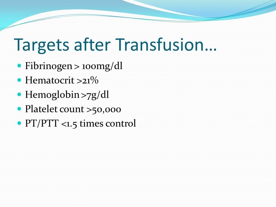 Targets after Transfusion…