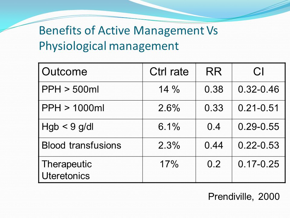 Benefits of Active Management Vs Physiological management