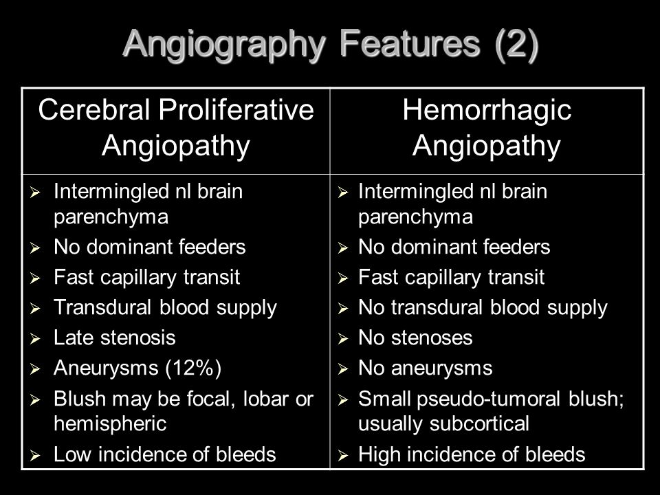 Angiography Features (2)
