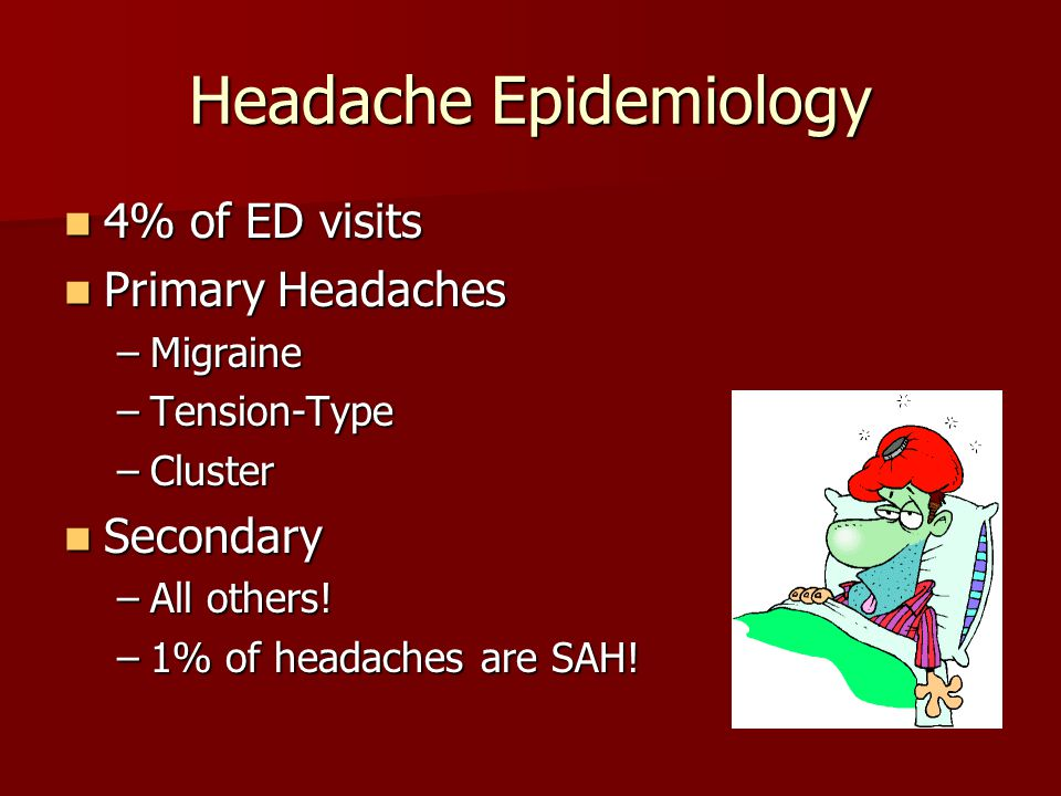 Headache Epidemiology