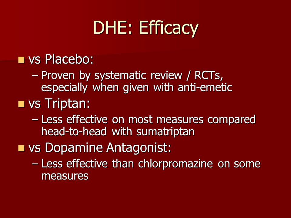 DHE: Efficacy vs Placebo: vs Triptan: vs Dopamine Antagonist: