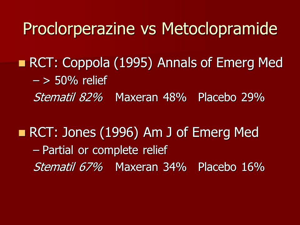 Proclorperazine vs Metoclopramide