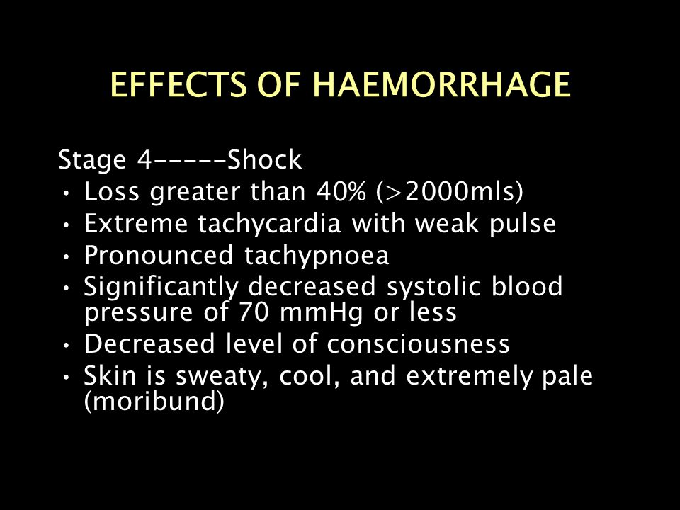 EFFECTS OF HAEMORRHAGE