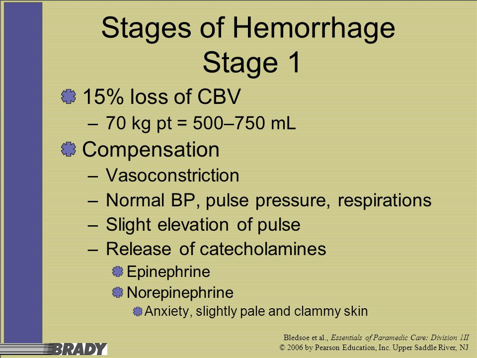 Stages of Hemorrhage Stage 1