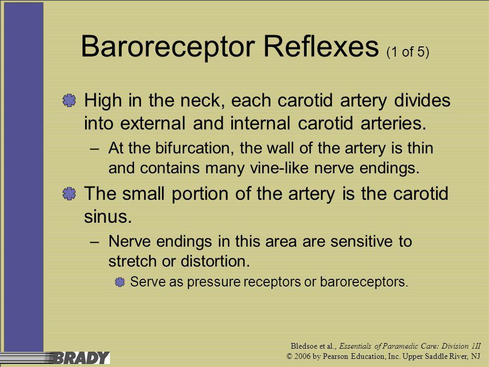 Baroreceptor Reflexes (1 of 5)