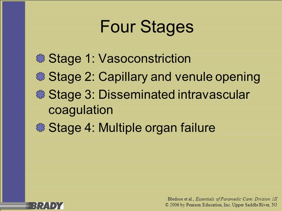 Four Stages Stage 1: Vasoconstriction