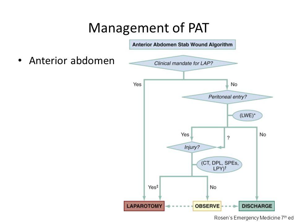 Management of PAT Anterior abdomen