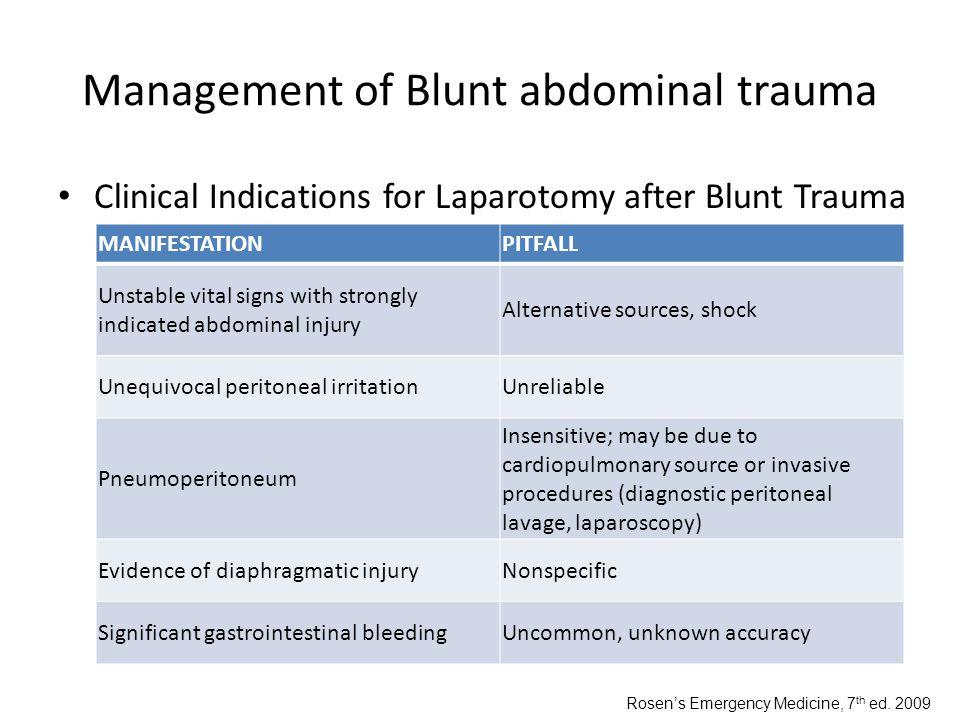 Management of Blunt abdominal trauma