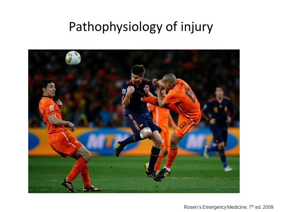 Pathophysiology of injury