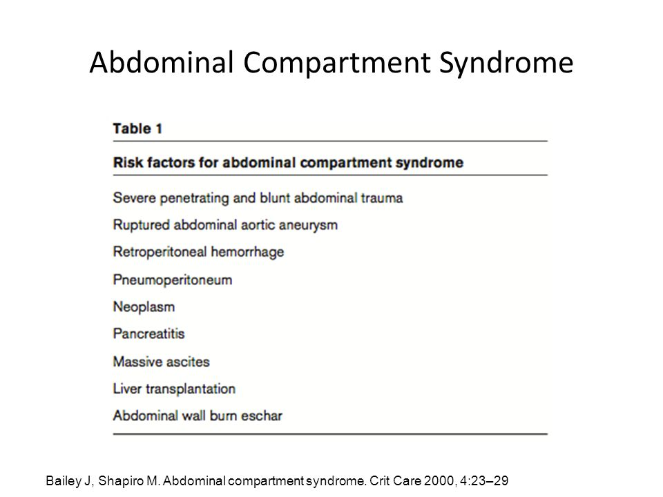 Abdominal Compartment Syndrome