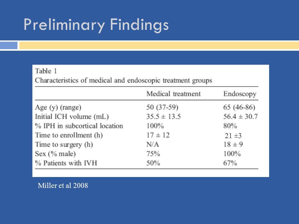 Preliminary Findings 21 ±3 Miller et al 2008