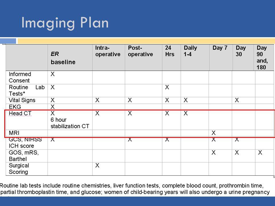 Imaging Plan