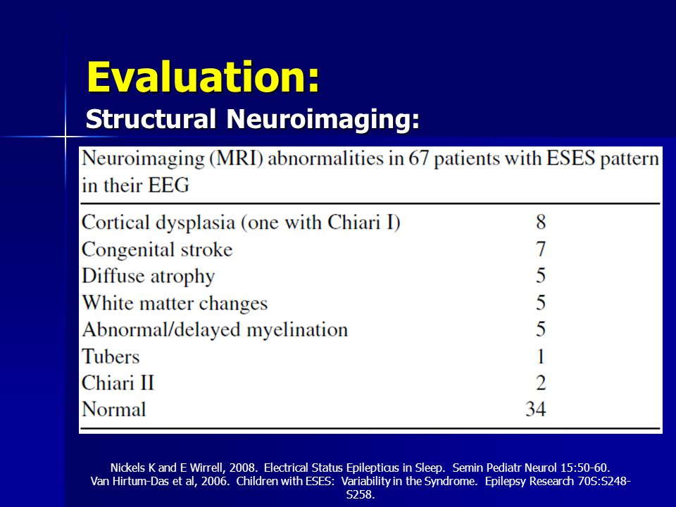 Evaluation: Structural Neuroimaging: CSWS: