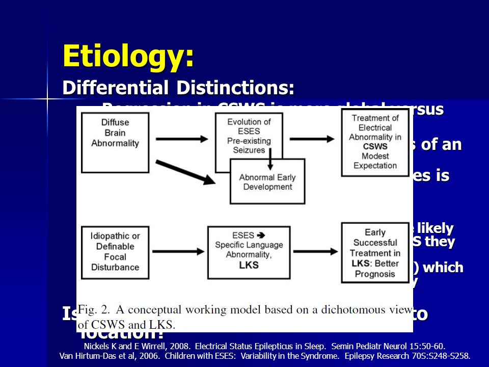 Etiology: Differential Distinctions: