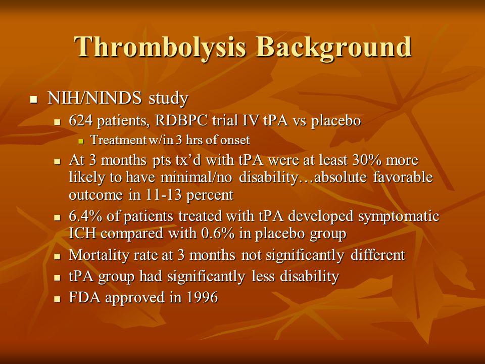 Thrombolysis Background