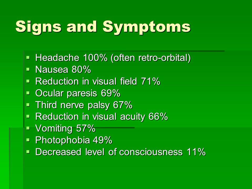 Signs and Symptoms Headache 100% (often retro-orbital) Nausea 80%