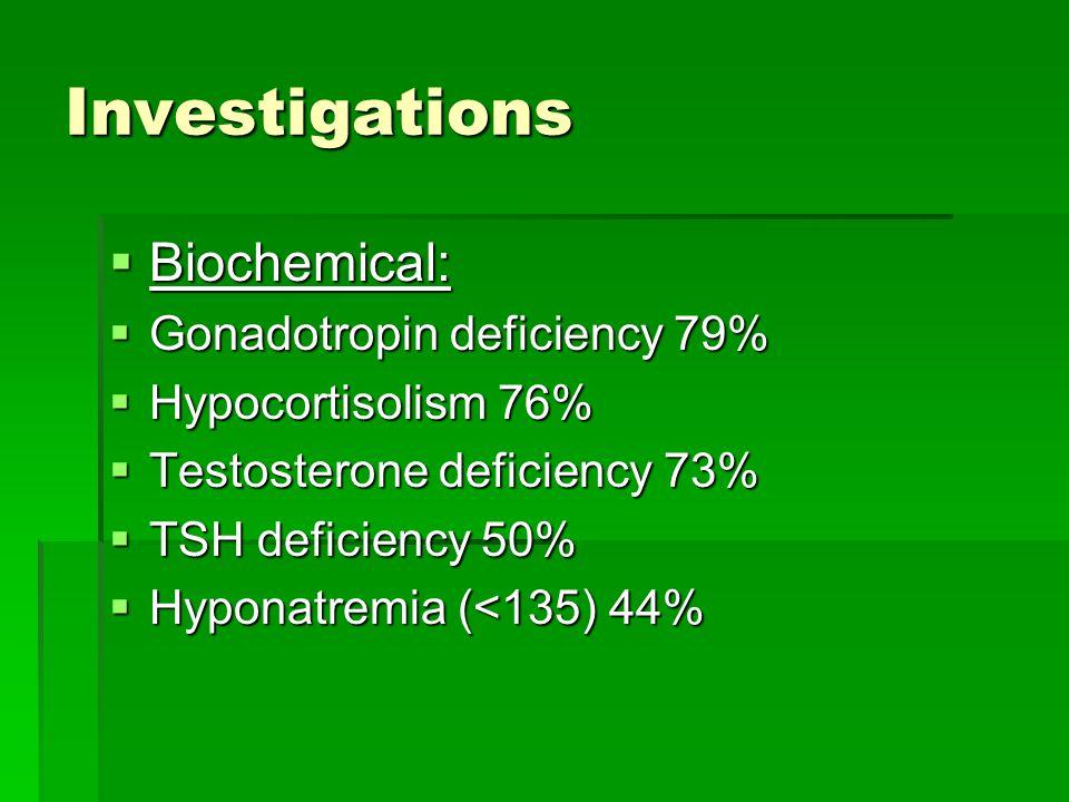 Investigations Biochemical: Gonadotropin deficiency 79%