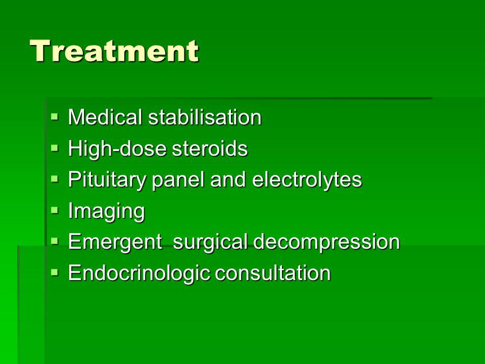 Treatment Medical stabilisation High-dose steroids