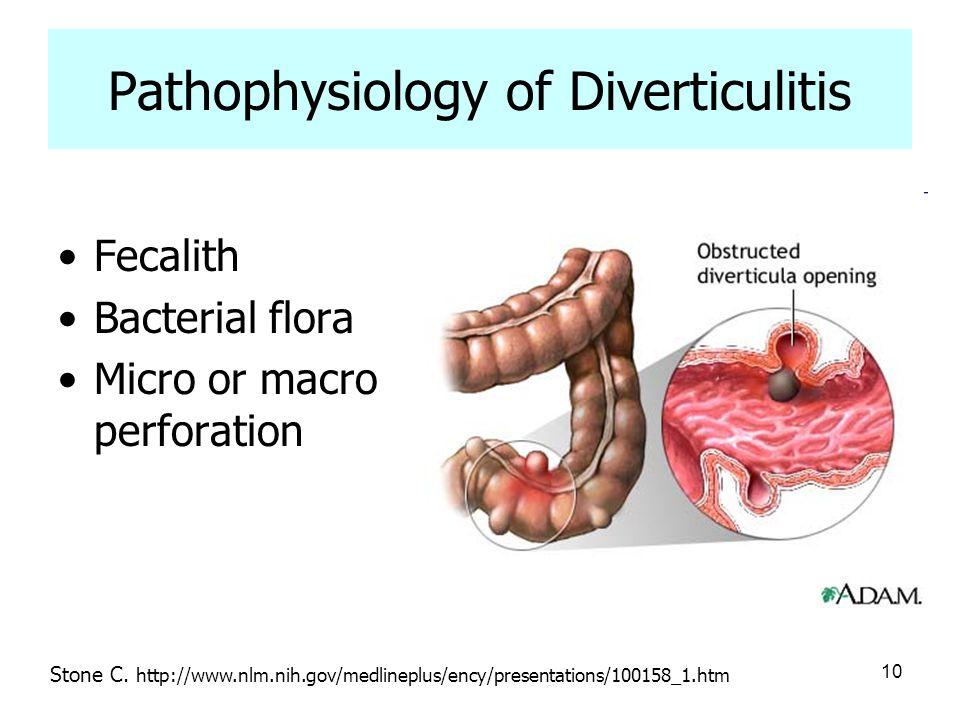 Pathophysiology of Diverticulitis