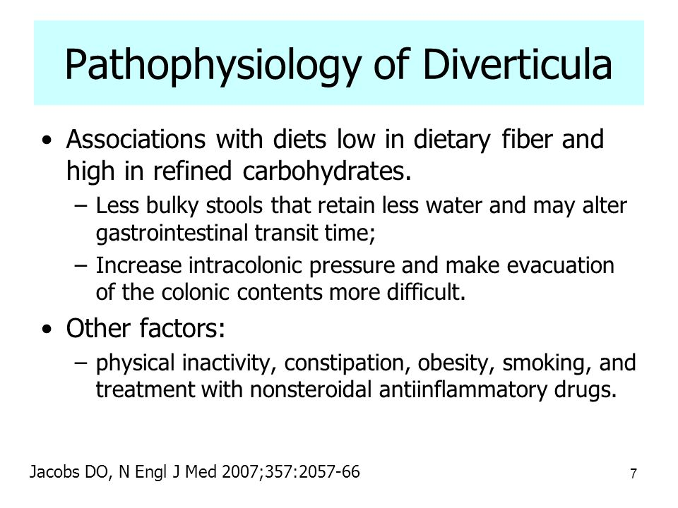 Pathophysiology of Diverticula