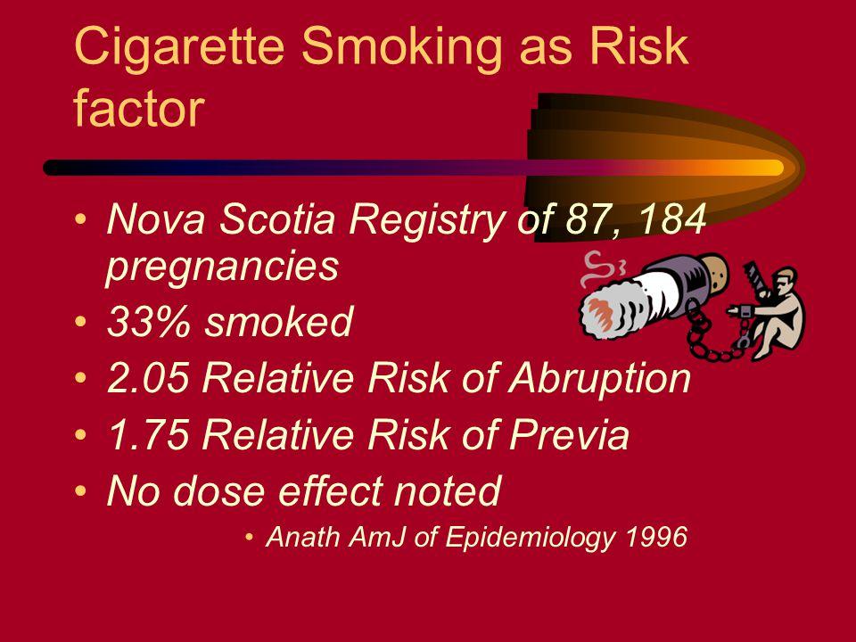 Cigarette Smoking as Risk factor