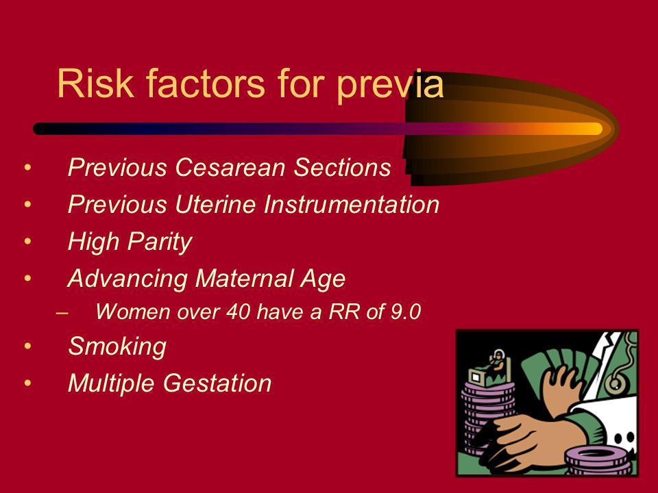Risk factors for previa