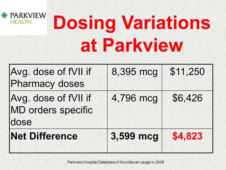 Dosing Variations at Parkview