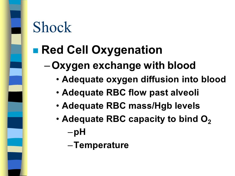 Shock Red Cell Oxygenation Oxygen exchange with blood