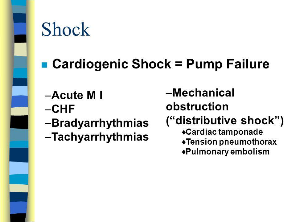 Shock Cardiogenic Shock = Pump Failure