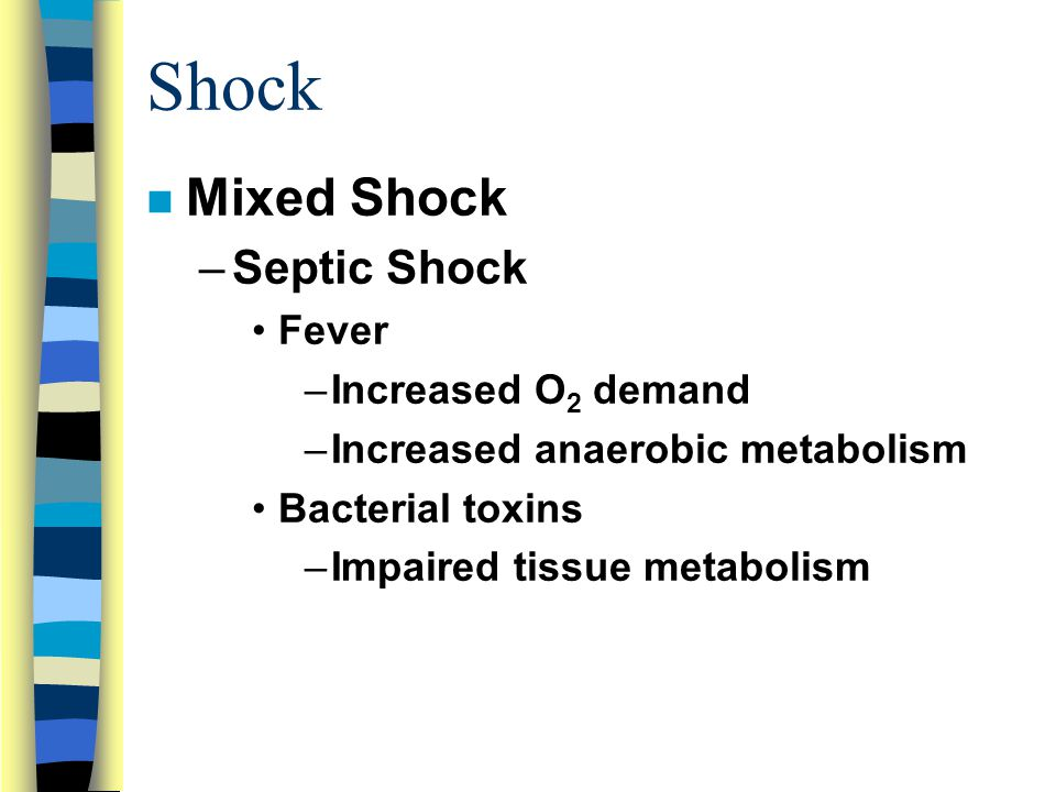 Shock Mixed Shock Septic Shock Fever Increased O2 demand