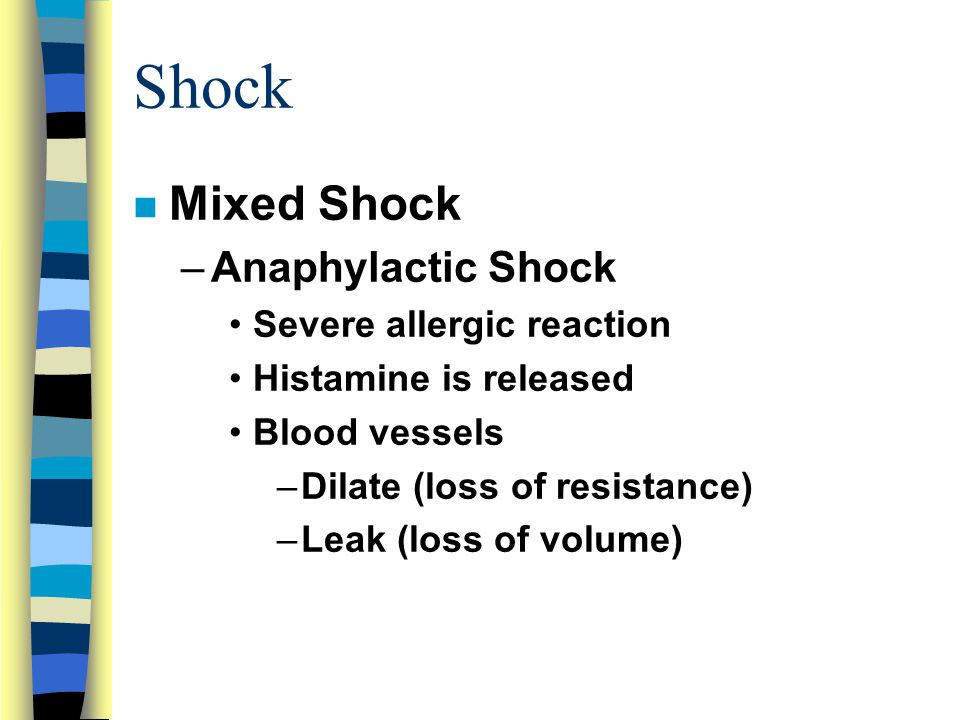 Shock Mixed Shock Anaphylactic Shock Severe allergic reaction