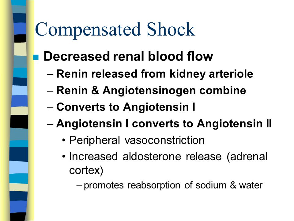 Compensated Shock Decreased renal blood flow
