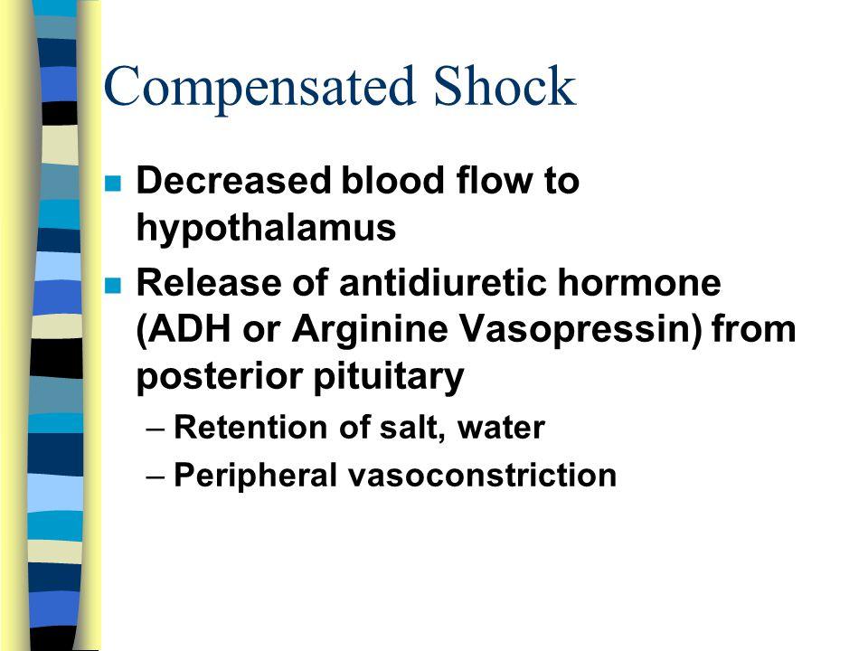 Compensated Shock Decreased blood flow to hypothalamus