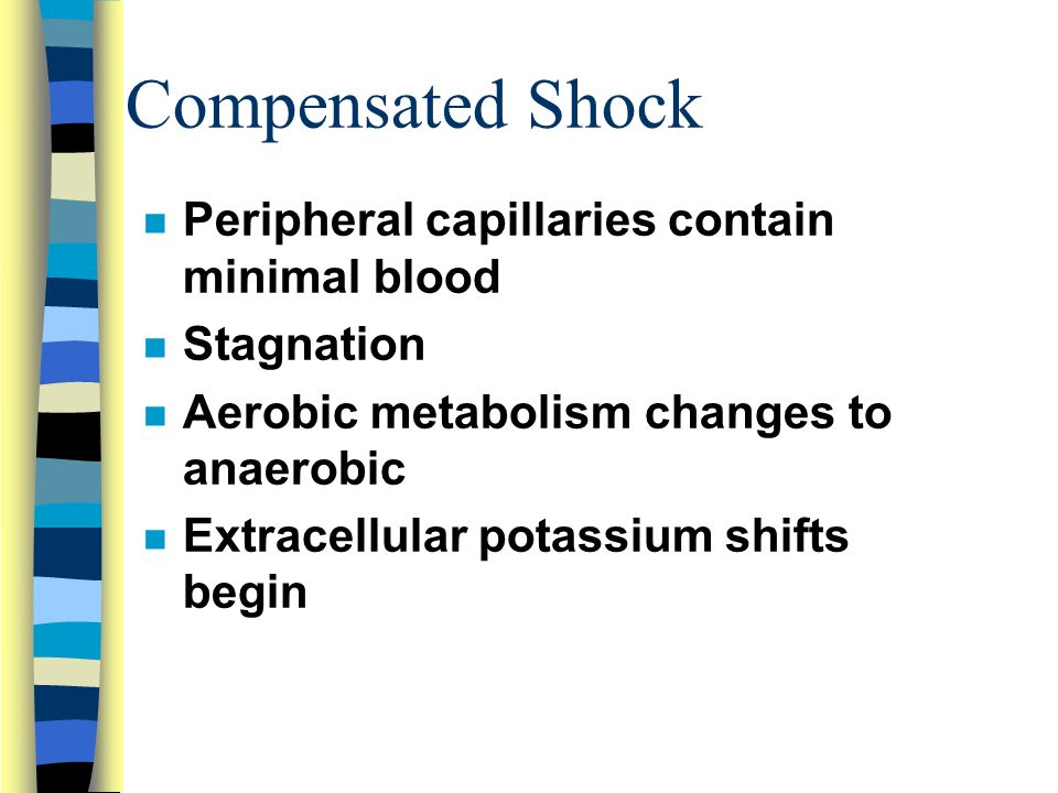 Compensated Shock Peripheral capillaries contain minimal blood