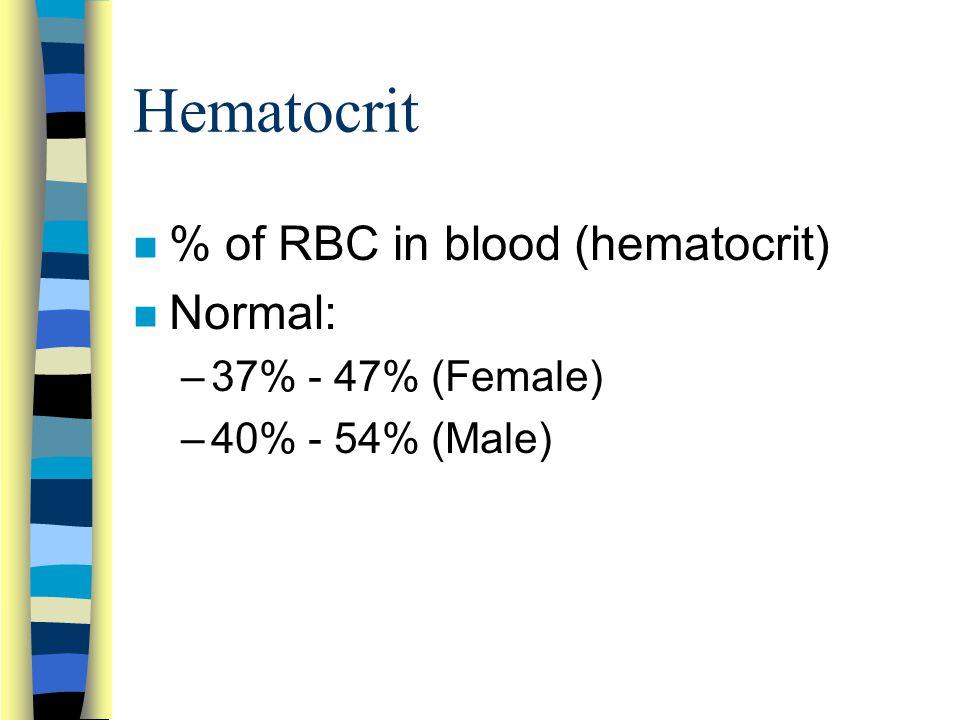 Hematocrit % of RBC in blood (hematocrit) Normal: 37% - 47% (Female)