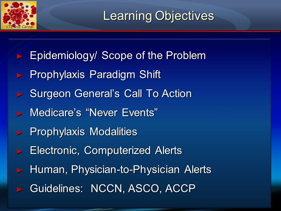 Learning Objectives Epidemiology/ Scope of the Problem